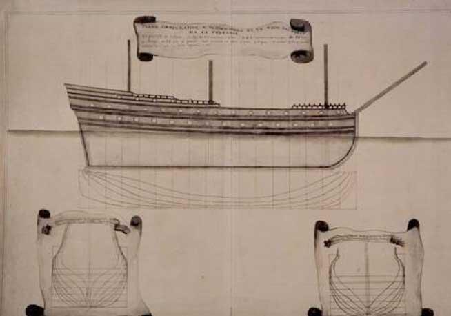 Plano del navío Princesa.