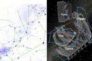 Constelación Argos