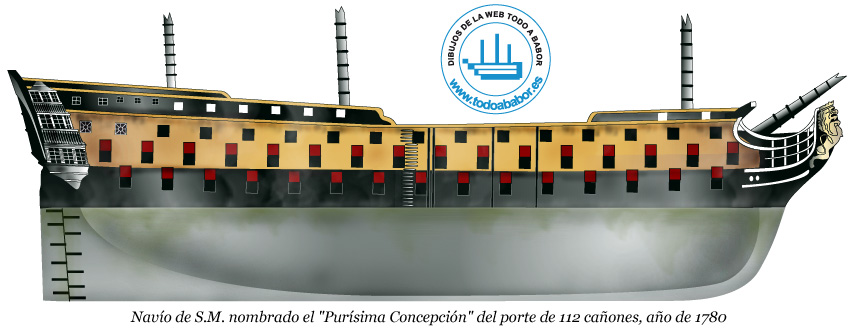 Navío de línea Purísima Concepción de 112 cañones