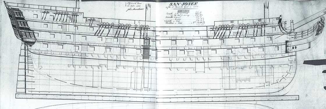 Plano del HMS San Jose, en su servicio para la Royal Navy, 1801