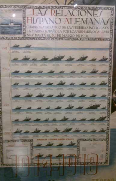 Tabla con los buques hundidos en la guerra
