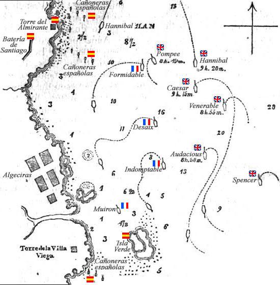 Plano del enfrentamiento donde se puede ver la localización de los barcos (con sus movimientos al inicio y final de la batalla), cañoneras y baluartes de costa