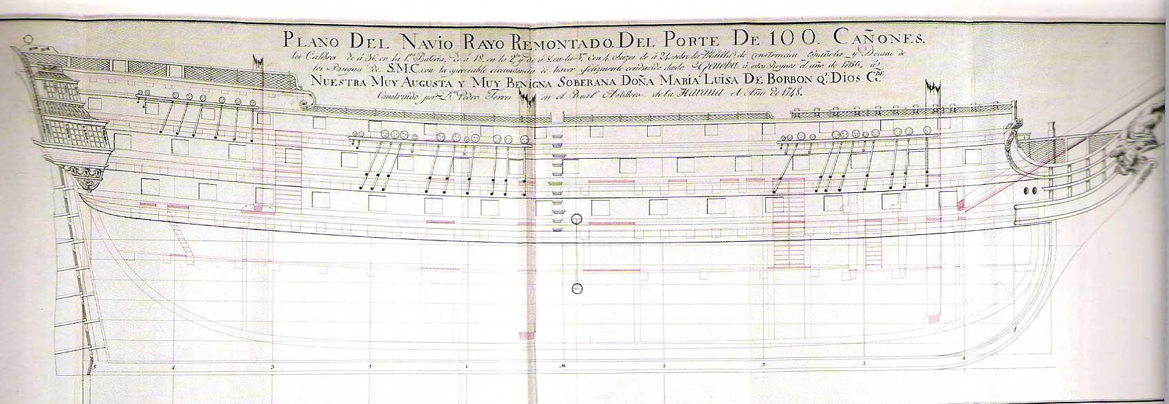 plano del navío Rayo remontado a 100 cañones, en 1805. Real Biblioteca. Madrid.