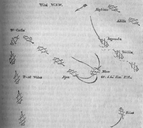Plano de los momentos iniciales de la batalla, con el viraje del Hero. Mapa de la obra de William James.