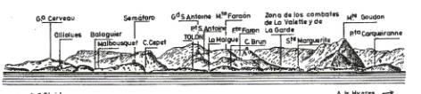 Vista de la zona y costa de TOLON desde Lat 42º57'7 N y Long. 6º 02' E. Monte Faraón a 340°y 12.2 millas Situación La entrada de la Roda, entre C.Cepet y pta. Carqueiranne.