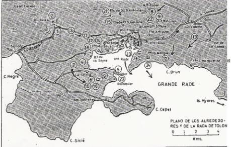 Principales combates de la batalla de Toulon (1793)