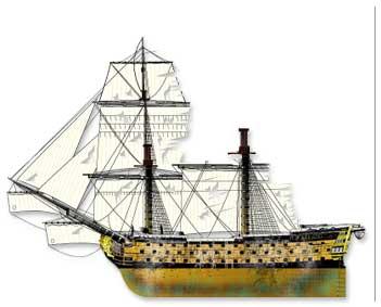 Daños materiales en el Navío San José en la batalla de San Vicente del 14 de febrero de 1797