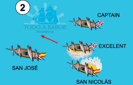 2.- El Excellent se sitúa a escasamente unos metros del San Nicolás y le descerraja una tremenda andanada. Después prosigue su marcha en busca del San José, de 112 cañones que se encuentra a continuación.