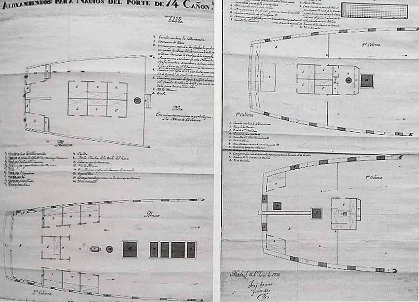 Alojamientos para navíos del porte de 74 cañones. 11/6/1792 José Romero y Landa, Museo Naval de Madrid, PB-345. Navíos de la Real Armada 1700-1860. Enrique García-Torralba Pérez.