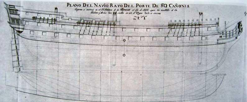 Plano del navío Rayo