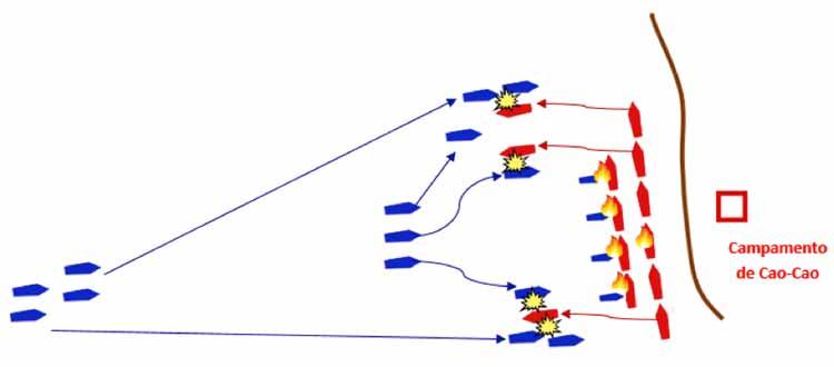 Batalla de Chibi