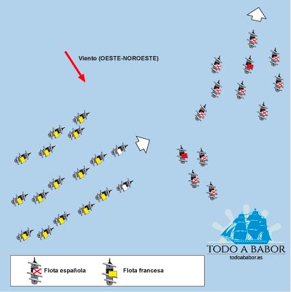 Movimientos iniciales durante la batalla de la Isla Tercera o de las Azores.