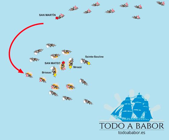 Álvaro de Bazán ataca la retaguardia enemiga.