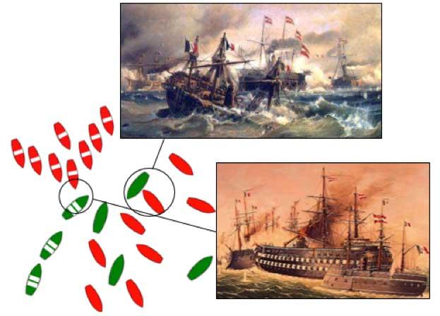 Plano del combate cerrado durante la batalla de Lissa