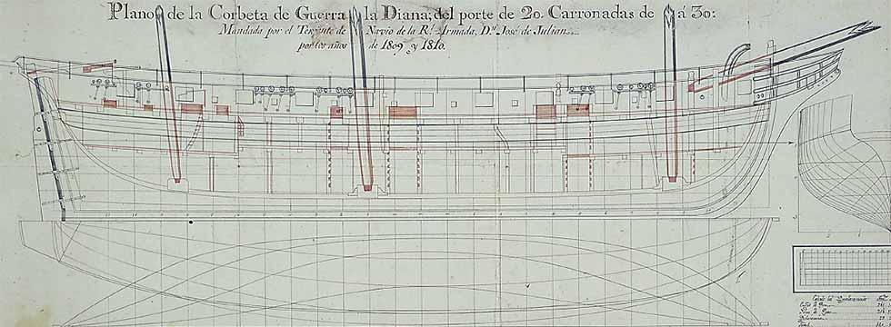 Plano de la corbeta Diana, 1809-1810