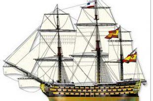 Composición de la escuadra española en la batalla del Cabo de San Vicente