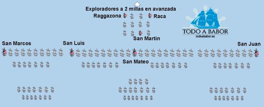 Disposición de la Gran Armada en la jornada de 1588