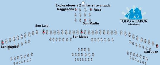 Dispositivo de formación de la Gran Armada