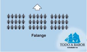 Formación naval en falange.