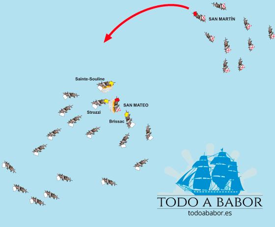El galeón San Martín maniobra para virar y envolver a los franceses.