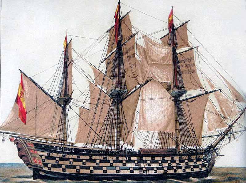 Historiales de los navíos de línea españoles