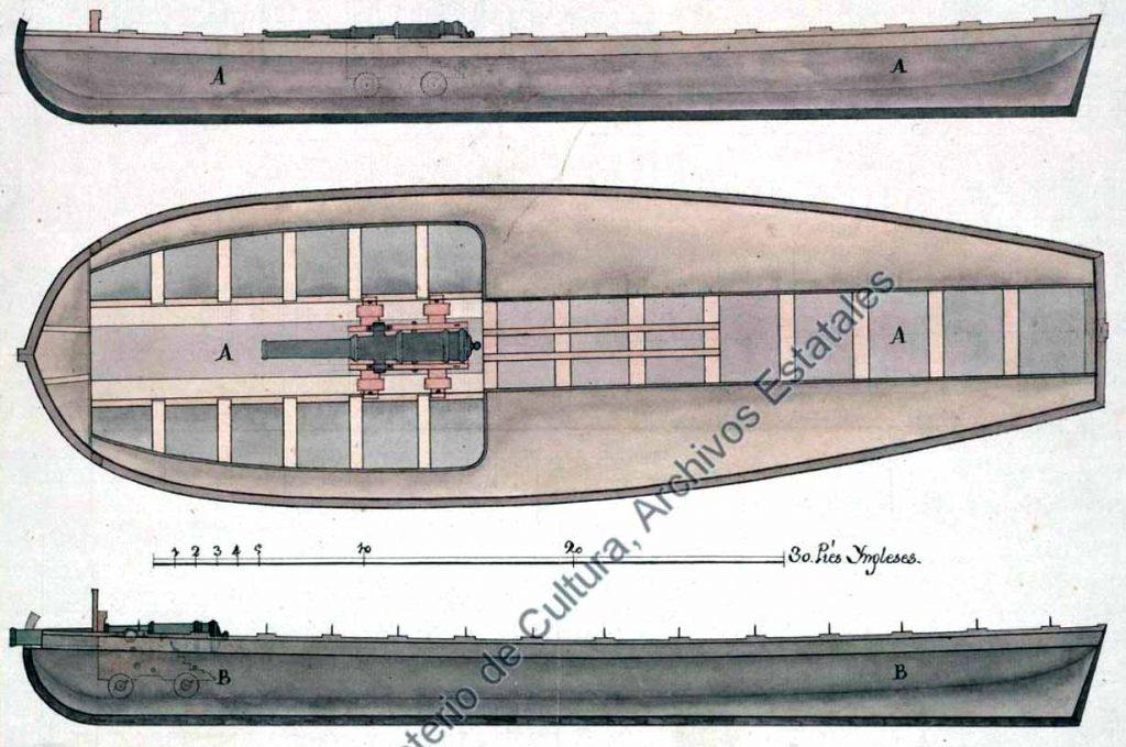 Plano y elevación de las lanchas cañoneras dispuestas por el jefe de escuadra don Antonio Barceló