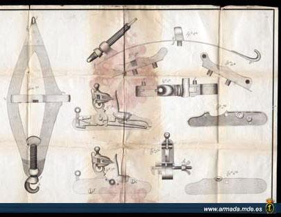 llave artillería de 1804