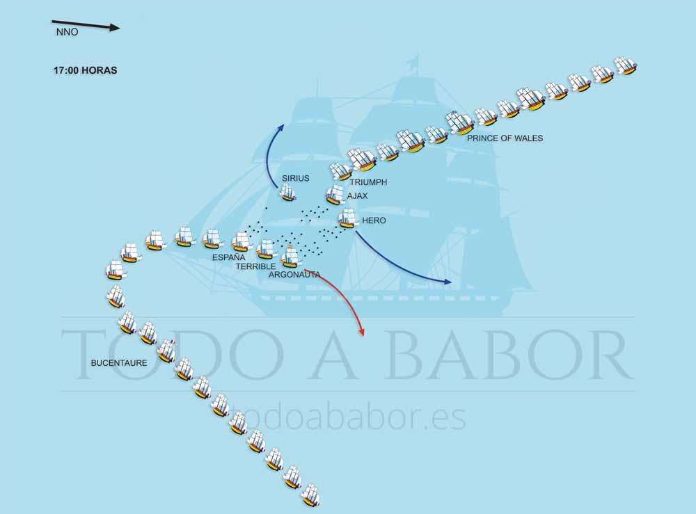 Situación de la batalla de Finisterre a las 17:00 horas.