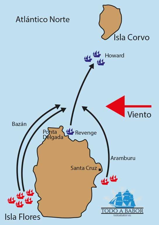 Mapa de la batalla de la Isla FLores. 1591