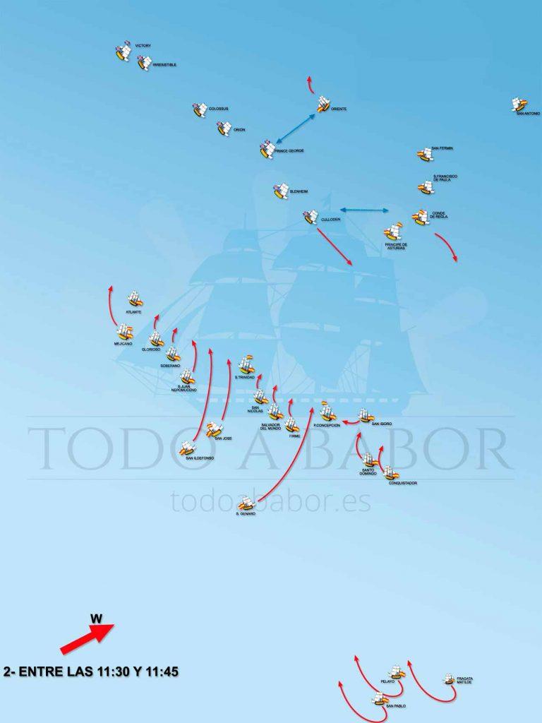 Situación entre las 11:30 y 11:45 en la batalla del Cabo de San Vicente