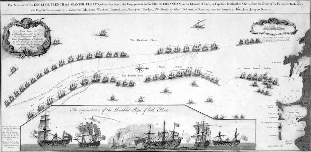 Mapa de la batalla de Tolón