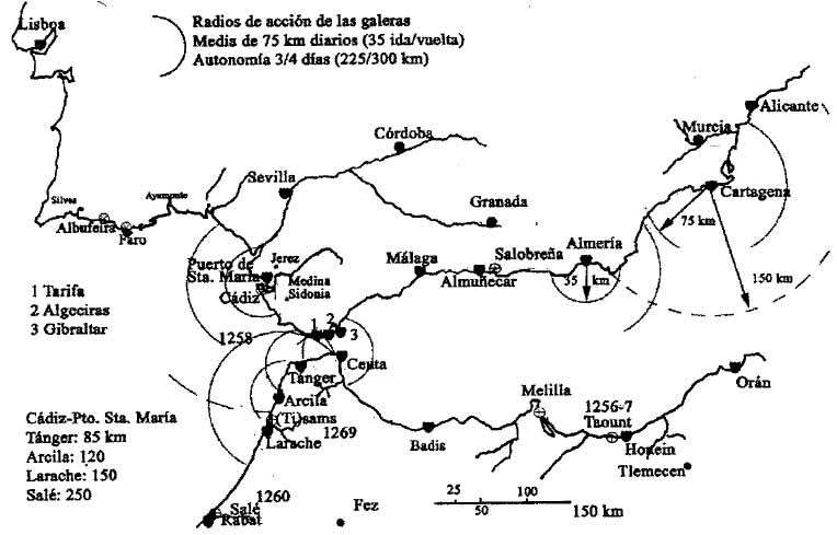Mapa de los principales puertos del Estrecho de Gibraltar