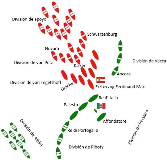 Plano correspondiente a los primeros movimientos en el combate naval de Lissa