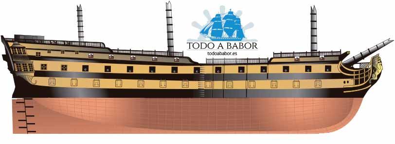 Vista de perfil del navío San Leandro, segundo de su nombre