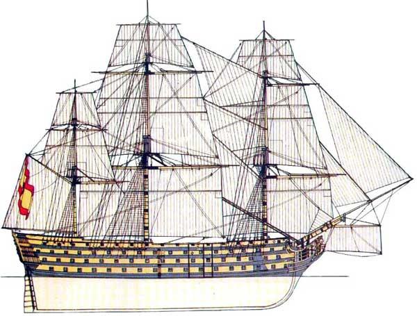 navío Santísima Trinidad