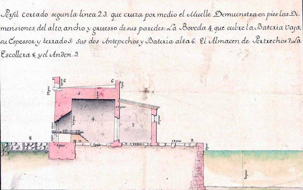 Perfil de una de las fortalezas de la plaza de Argel