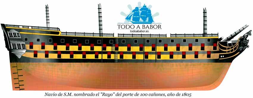 Interpretación, con base al anterior plano, del navío Rayo