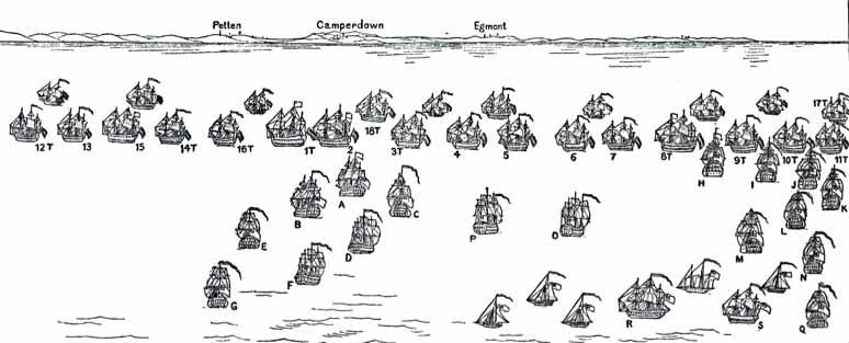 Plan de acción del combate naval de Camperdown.