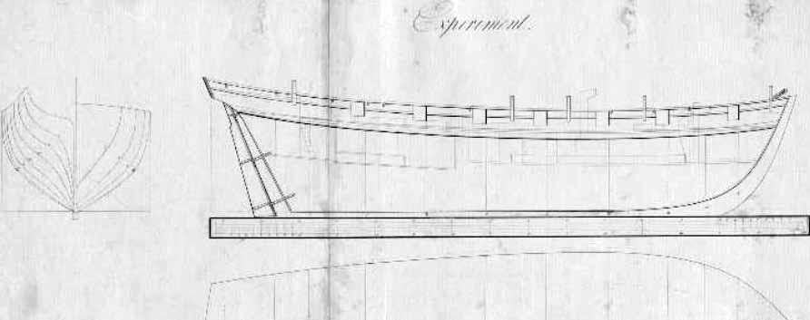 Plano de formas del HMS Experiment