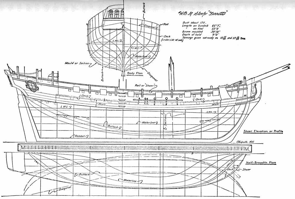 Plano del HMS Ferret de 1711