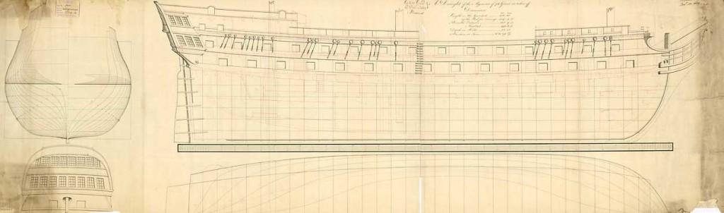 Plano del navío Algeciras