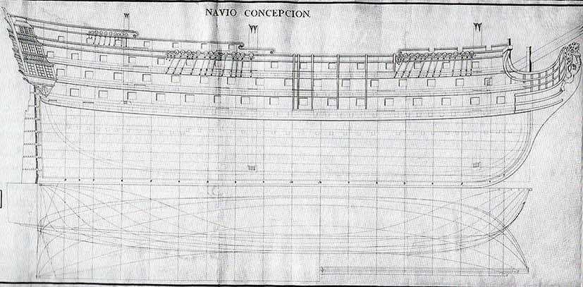 Plano del navío Purísima Concepción después de su reforma de 1791