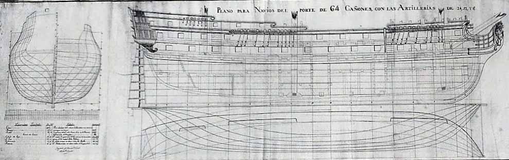 Plano de un navío de 64 cañones