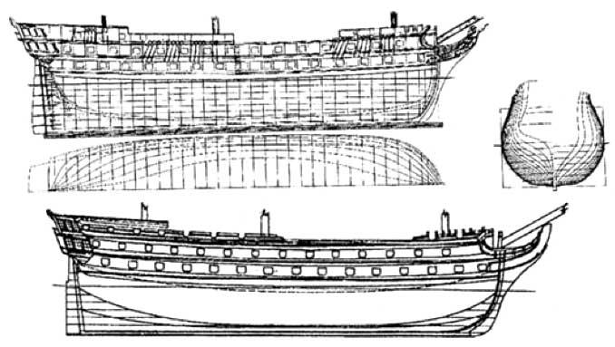 Plano de navío de línea ruso similar a los comprados a Rusia por España