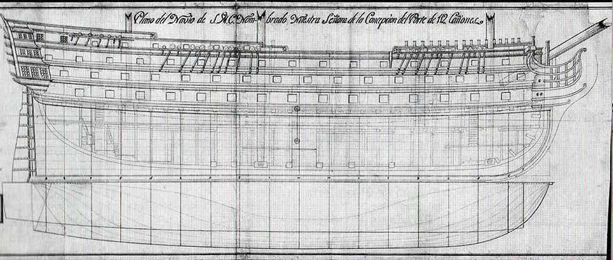 Plano del navío Purísima Concepción antes de su reforma de 1791