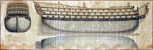Plano del navío de línea San José