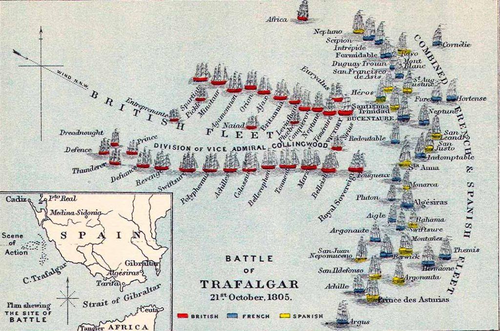 Plano con la táctica utilizada por Nelson en la batalla de Trafalgar.