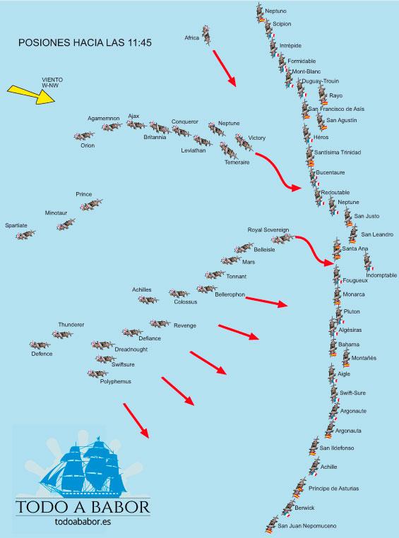 Situación de las dos flotas después de la virada ordenada por Villeneuve (11.45), que descolocó la ya mala línea de combate, dejando amplios claros que fueron por donde acometieron las dos líneas británicas.