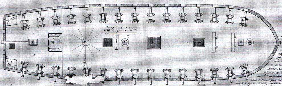 Primera cubierta de artillería del navío Purísima Concepción