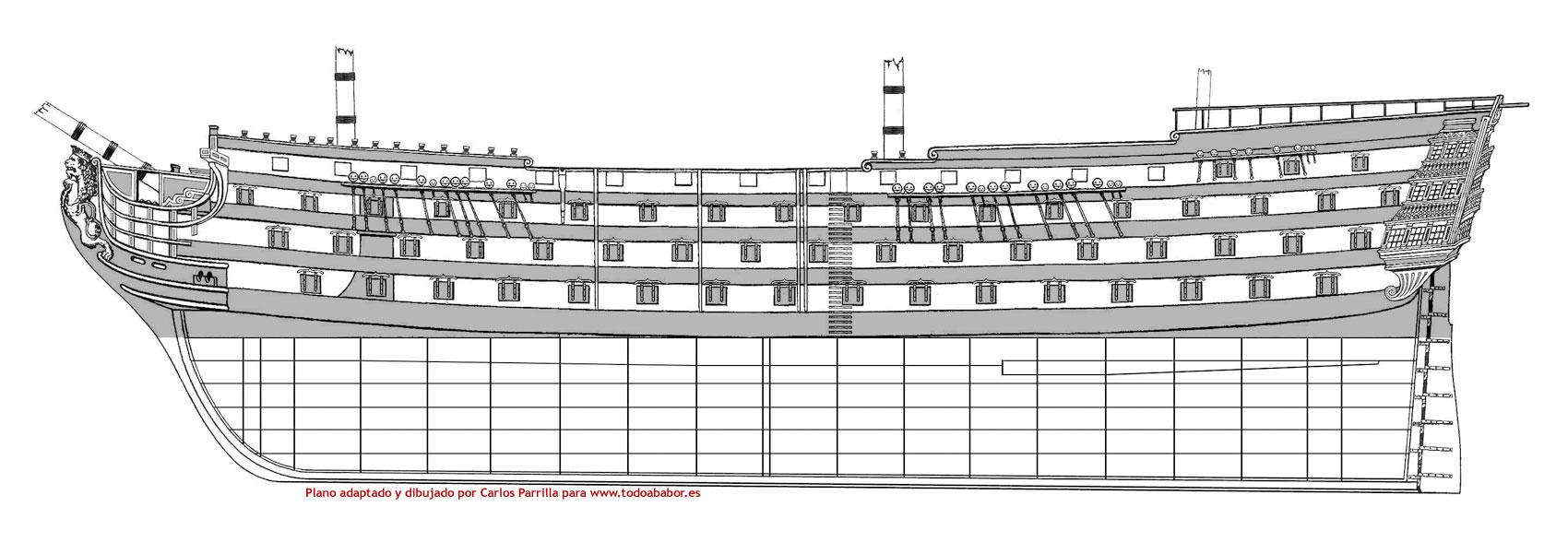 Plano en bitono del navío Santísima Trinidad